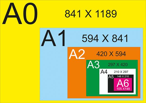 Khổ giấy theo chuẩn ISO